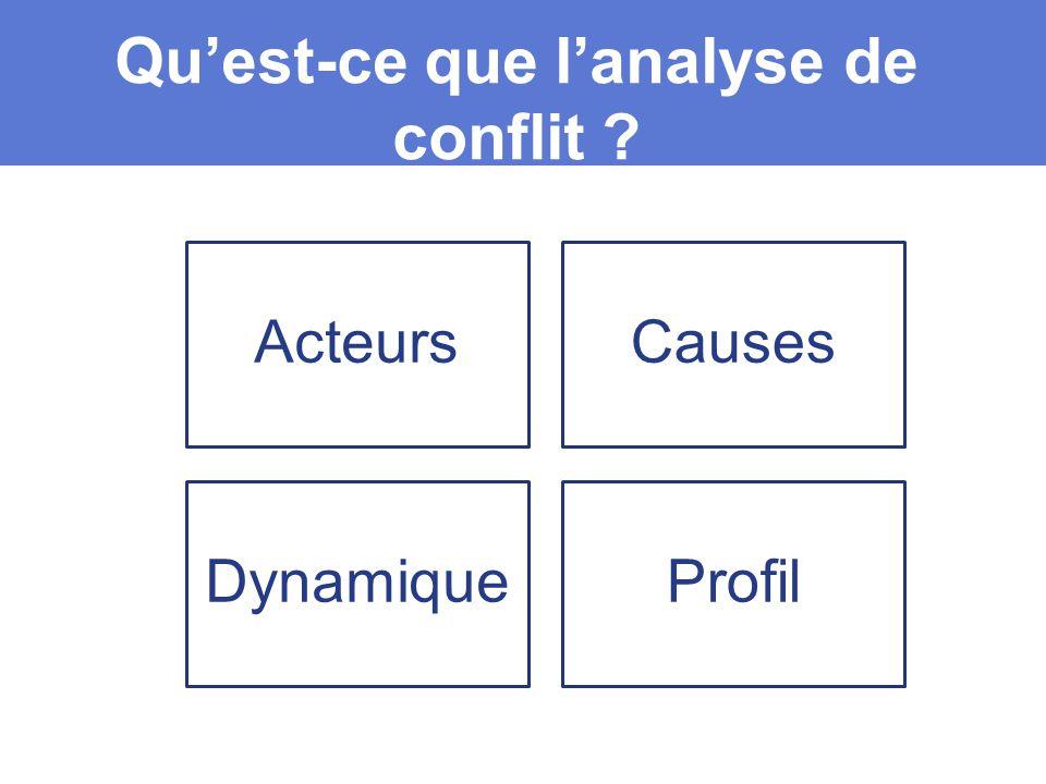Qu'est-ce que l'analyse de conflit ? ActeursCauses DynamiqueProfil