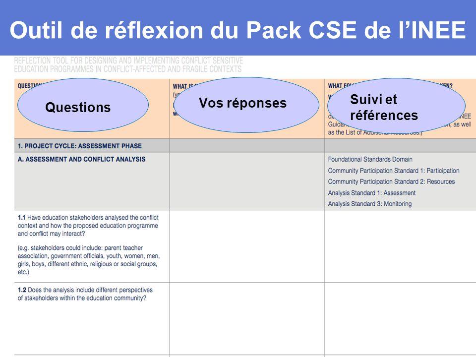 Outil de réflexion du Pack CSE de l'INEE Questions Vos réponses Suivi et références