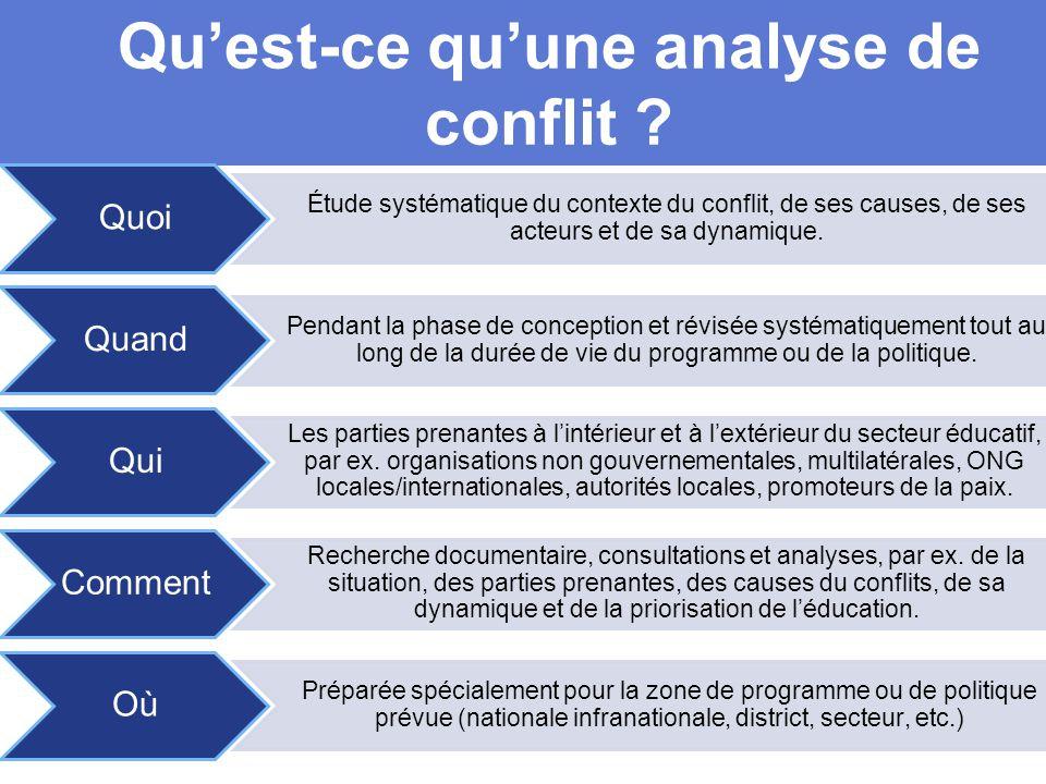 Qu'est-ce qu'une analyse de conflit .