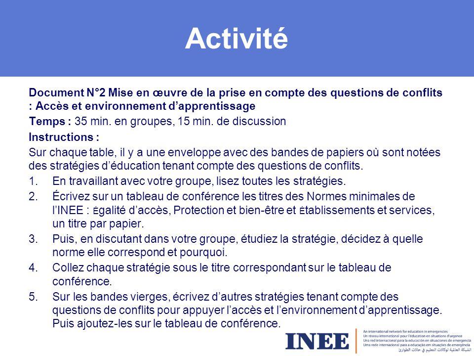 Activité Document N°2 Mise en œuvre de la prise en compte des questions de conflits : Accès et environnement d'apprentissage Temps : 35 min.