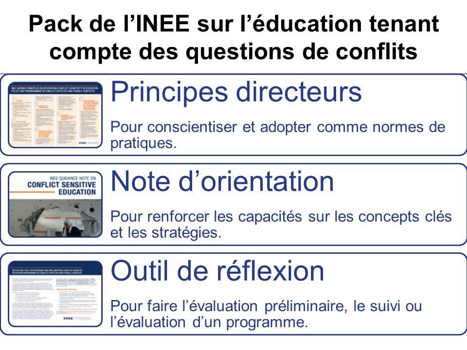 Analyser les interactions entre l'éducation et le contexte ▪Messages éthiques implicites ▪Transferts de ressources