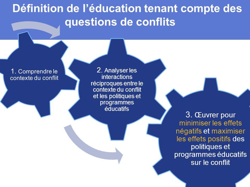 Étape 1 : Comprendre le contexte Que devons-nous savoir sur le contexte du conflit .