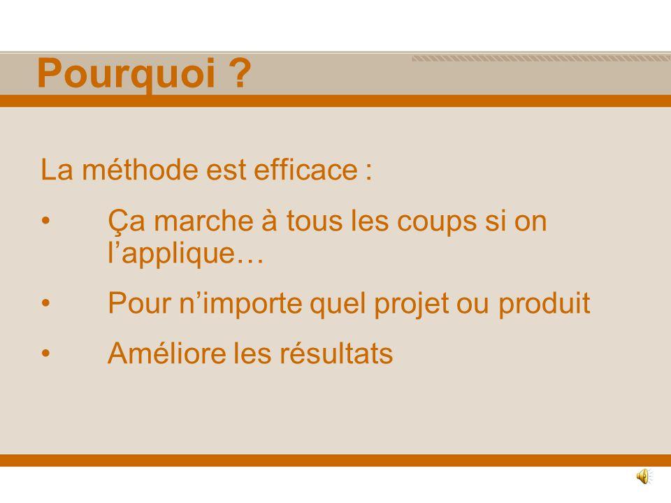 Le Cycle de conception Processus à suivre pour toute production Documenter le processus dans le carnet de réalisation