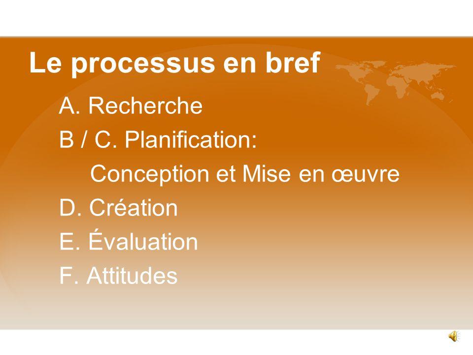 Le processus en bref A.Recherche B / C. Planification: Conception et Mise en œuvre D.