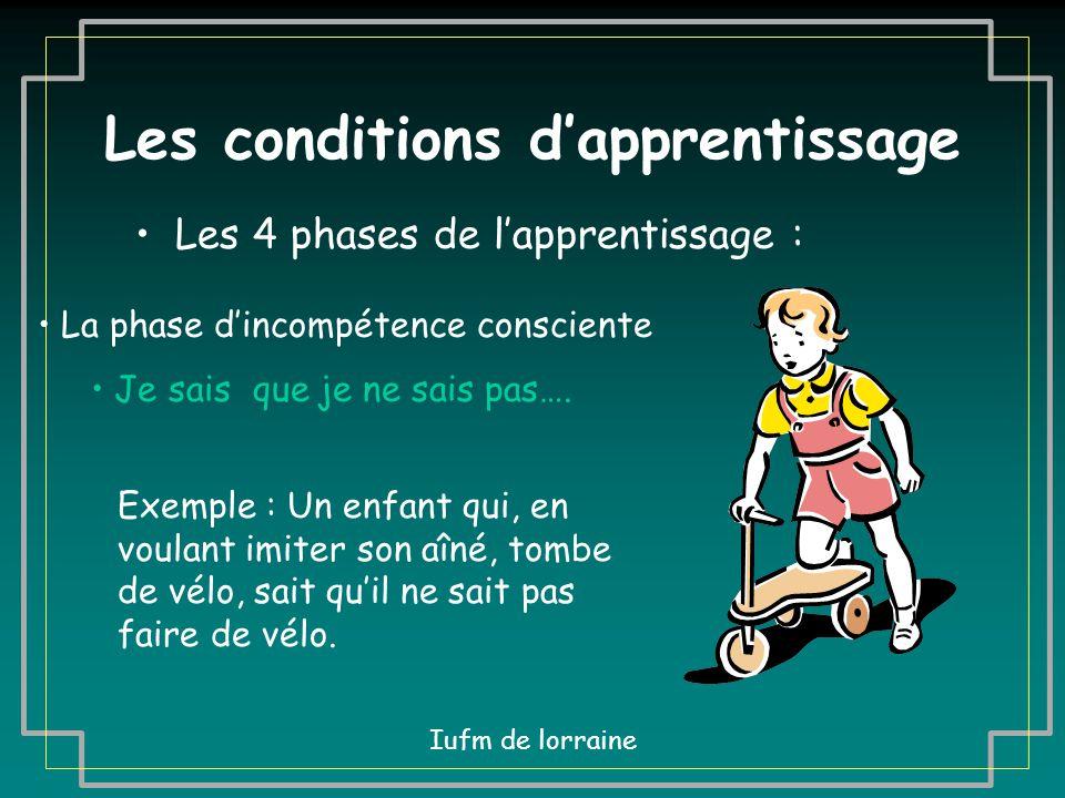 Les conditions d'apprentissage Les 4 phases de l'apprentissage : La phase d'incompétence inconsciente Je ne sais pas que je ne sais pas…. Exemple : l'