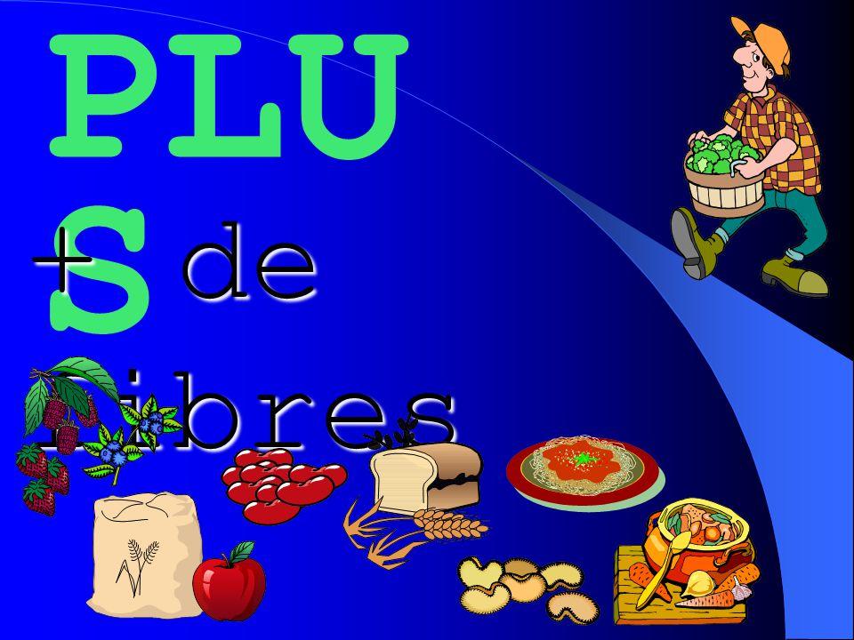 PLU S + de fibres