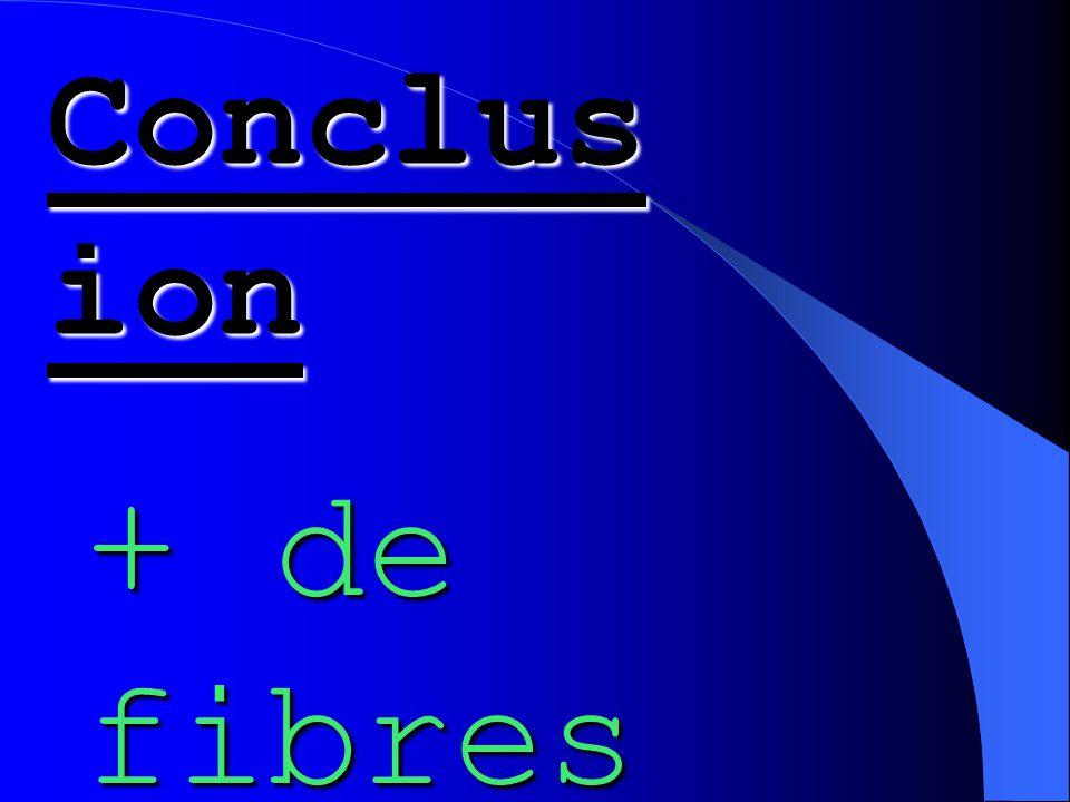 Conclus ion + de fibres