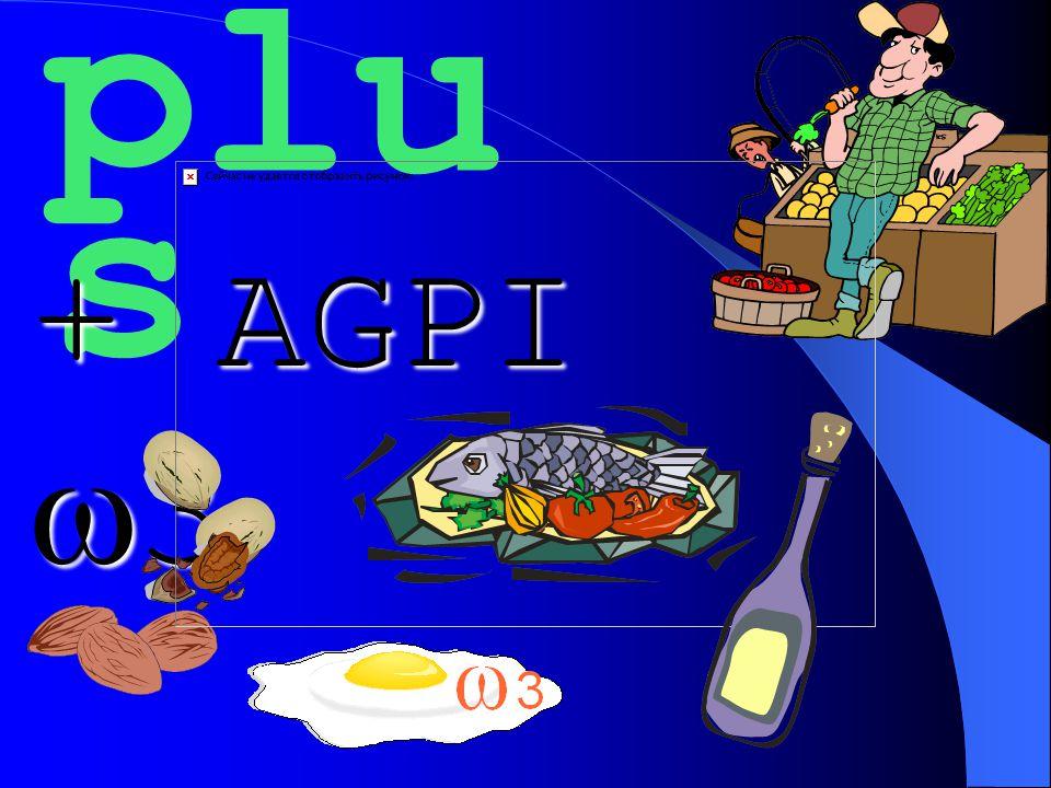 plu s + AGPI  3