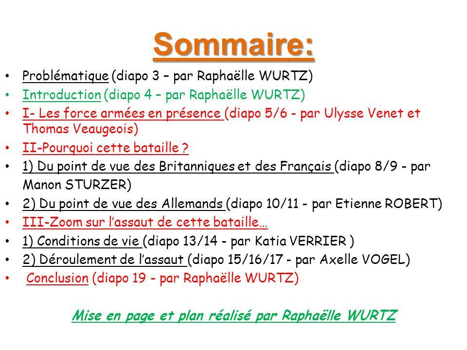 Sommaire: Problématique (diapo 3 – par Raphaëlle WURTZ) Introduction (diapo 4 – par Raphaëlle WURTZ) I- Les force armées en présence (diapo 5/6 - par