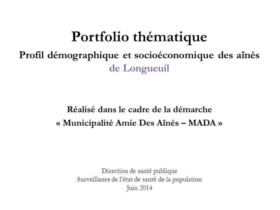 Direction de santé publique Surveillance de l'état de santé de la population Juin 2014 Portfolio thématique Profil démographique et socioéconomique des aînés de Longueuil Réalisé dans le cadre de la démarche « Municipalité Amie Des Aînés – MADA »