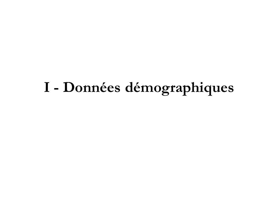 I – Données démographiques
