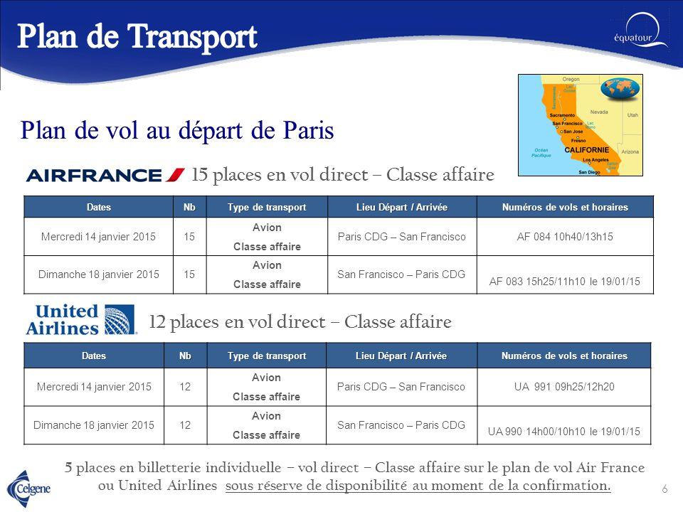 DatesNb Type de transport Lieu Départ / Arrivée Numéros de vols et horaires Mercredi 14 janvier 201515 Avion Classe affaire Paris CDG – San FranciscoA