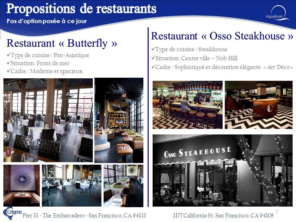 Type de cuisine : Pan-Asiatique Situation: Front de mer Cadre : Moderne et spacieux Pas d'option posée à ce jour Type de cuisine : Steakhouse Situatio