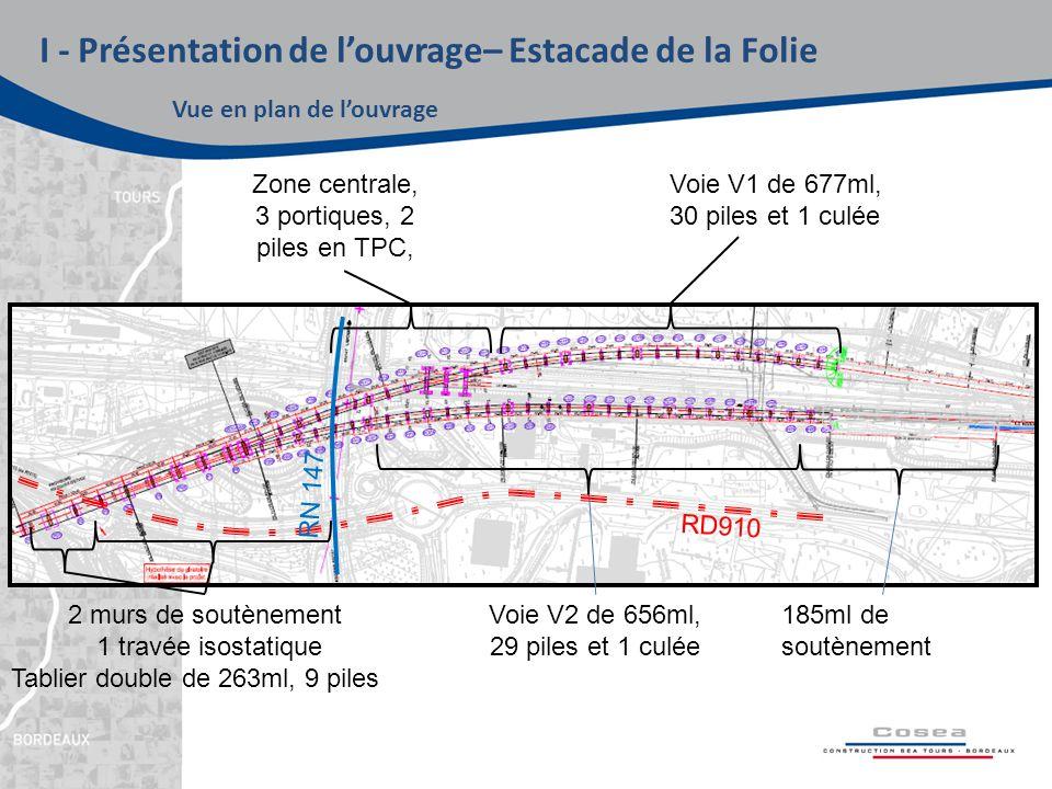 I - Présentation de l'ouvrage– Estacade de la Folie Vue en plan de l'ouvrage 2 murs de soutènement 1 travée isostatique Tablier double de 263ml, 9 piles Voie V1 de 677ml, 30 piles et 1 culée Voie V2 de 656ml, 29 piles et 1 culée Zone centrale, 3 portiques, 2 piles en TPC, 185ml de soutènement RD910 RN 147