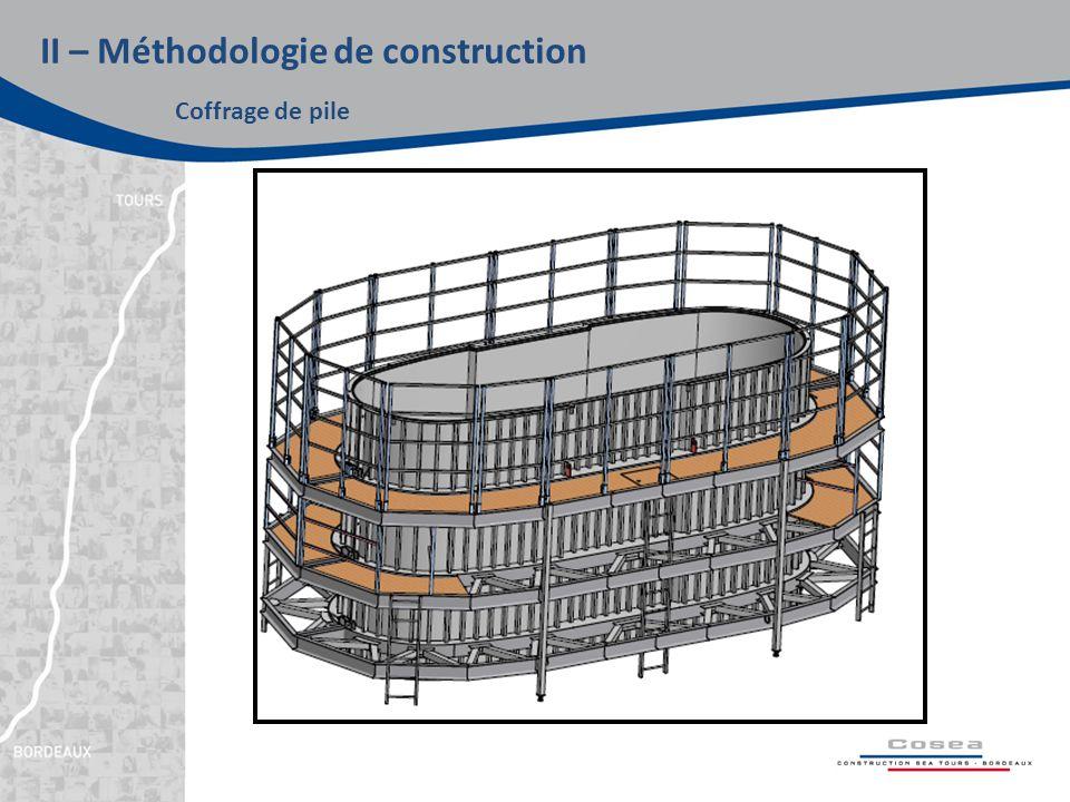 II – Méthodologie de construction Coffrage de pile