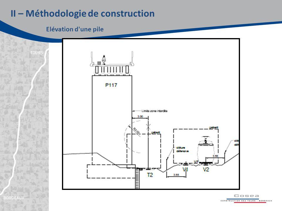 II – Méthodologie de construction Elévation d une pile