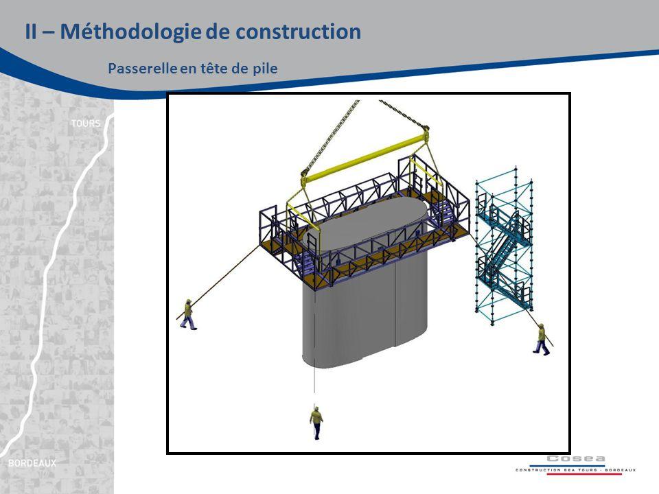 II – Méthodologie de construction Passerelle en tête de pile