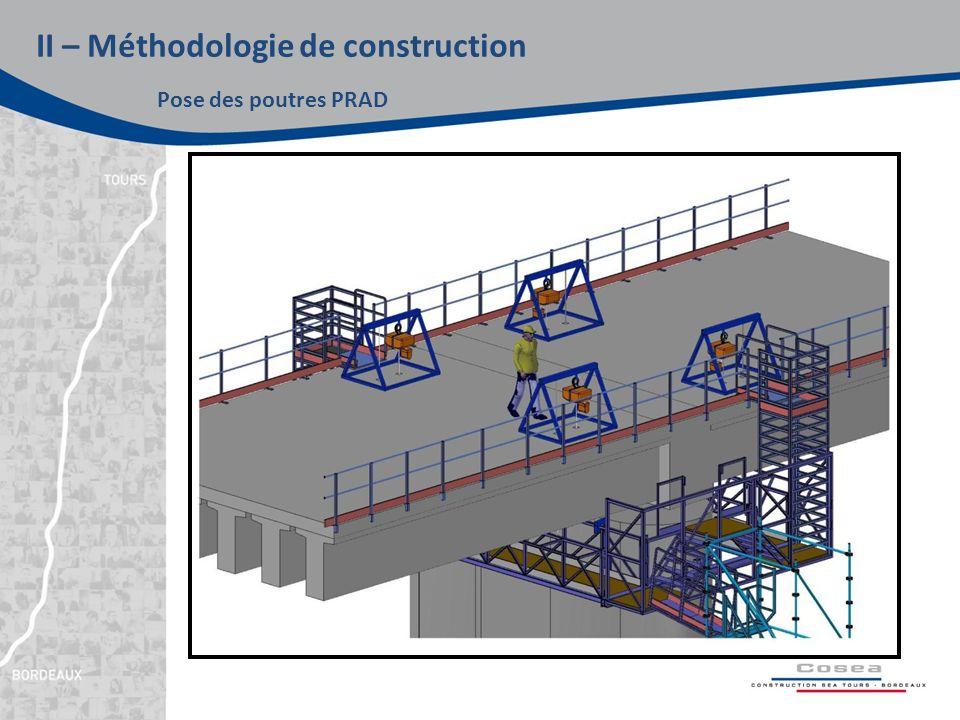 II – Méthodologie de construction Pose des poutres PRAD