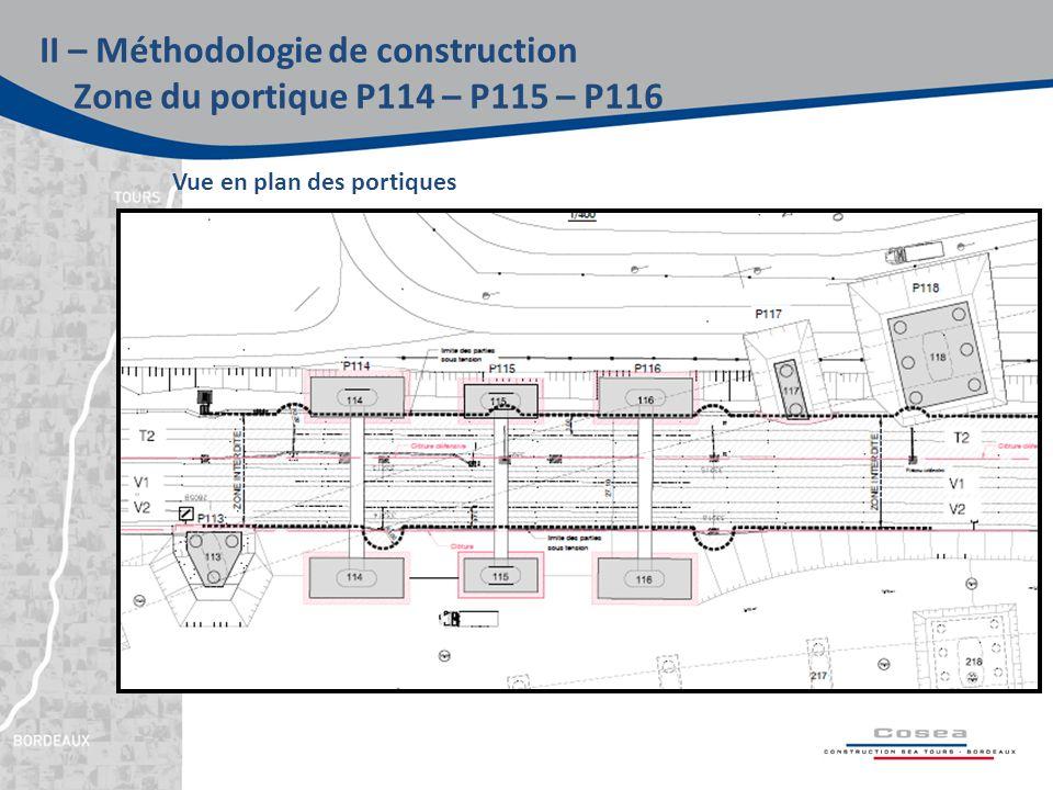 II – Méthodologie de construction Zone du portique P114 – P115 – P116 Vue en plan des portiques