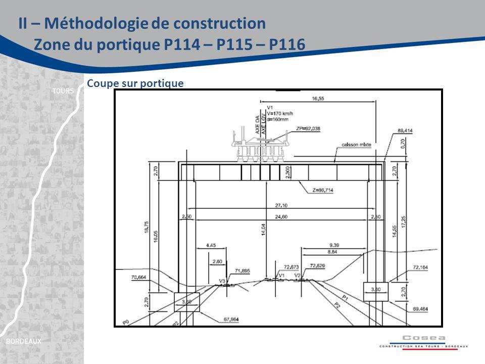 II – Méthodologie de construction Zone du portique P114 – P115 – P116 Coupe sur portique