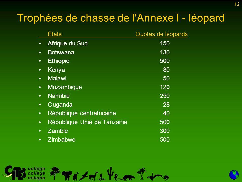 12 Trophées de chasse de l Annexe I - léopard ÉtatsQuotas de léopards Afrique du Sud150 Botswana130 Éthiopie500 Kenya 80 Malawi 50 Mozambique120 Namibie 250 Ouganda 28 République centrafricaine 40 République Unie de Tanzanie500 Zambie 300 Zimbabwe 500