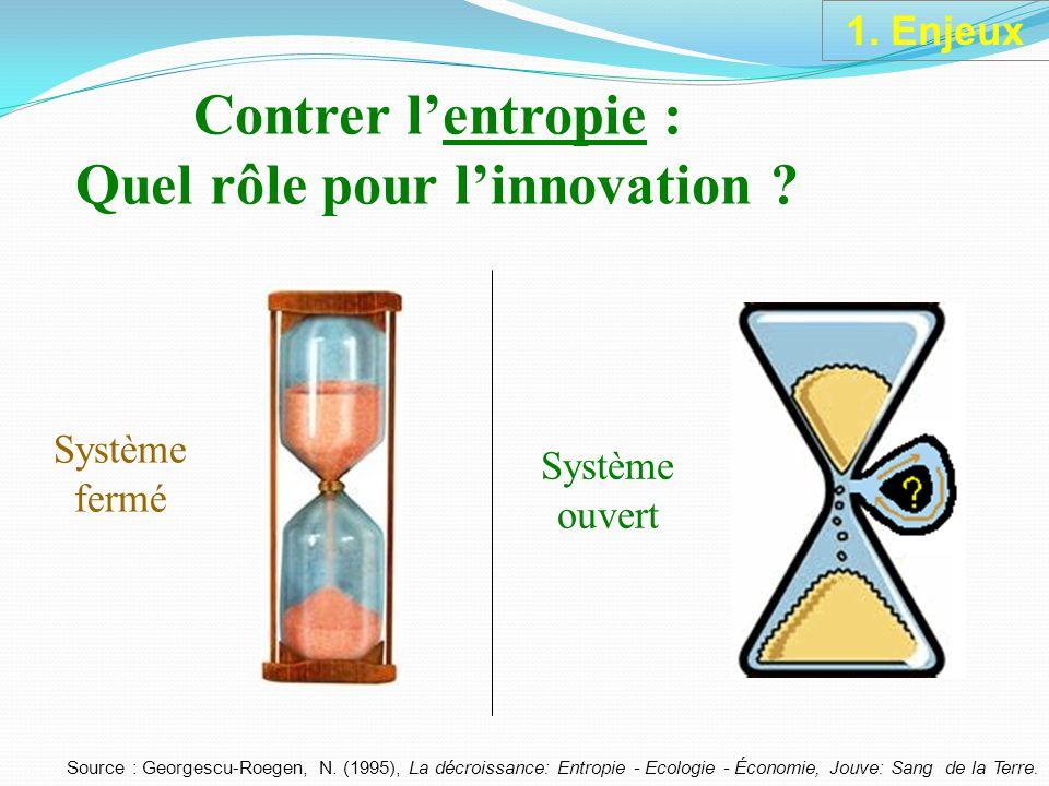 Contrer l'entropie : Quel rôle pour l'innovation .