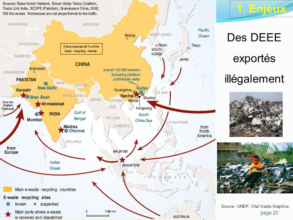 page 20 Source : UNEP, Vital Waste Graphics. Des DEEE exportés illégalement 1. Enjeux