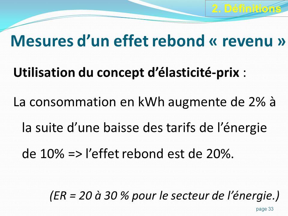 Mesures d'un effet rebond « revenu » Utilisation du concept d'élasticité-prix : La consommation en kWh augmente de 2% à la suite d'une baisse des tarifs de l'énergie de 10% => l'effet rebond est de 20%.