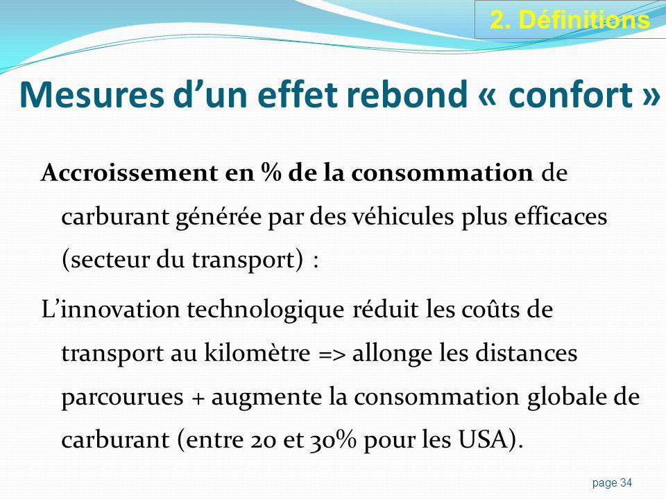 Mesures d'un effet rebond « confort » Accroissement en % de la consommation de carburant générée par des véhicules plus efficaces (secteur du transport) : L'innovation technologique réduit les coûts de transport au kilomètre => allonge les distances parcourues + augmente la consommation globale de carburant (entre 20 et 30% pour les USA).