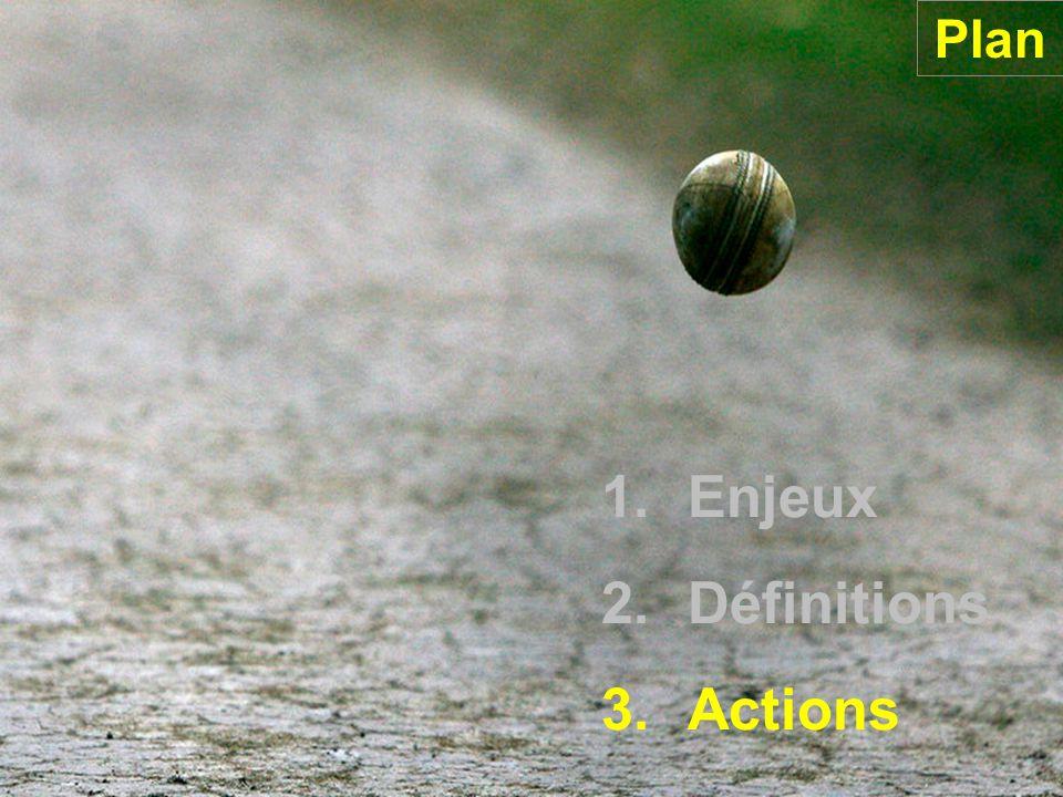 page 40 1.Enjeux 2.Définitions 3.Actions Plan