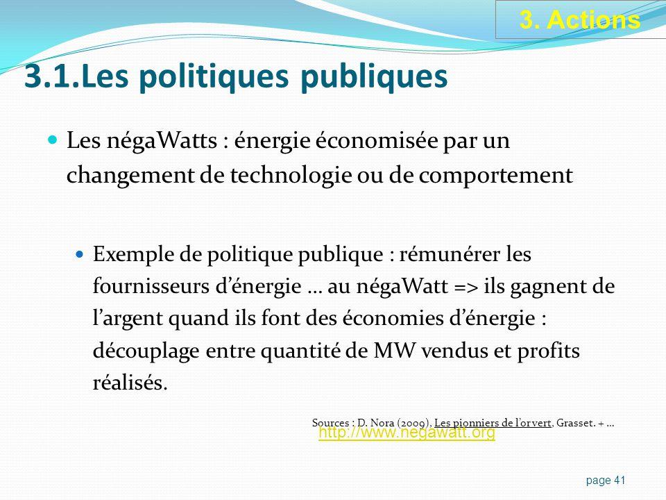 page 41 Les négaWatts : énergie économisée par un changement de technologie ou de comportement Exemple de politique publique : rémunérer les fournisseurs d'énergie … au négaWatt => ils gagnent de l'argent quand ils font des économies d'énergie : découplage entre quantité de MW vendus et profits réalisés.