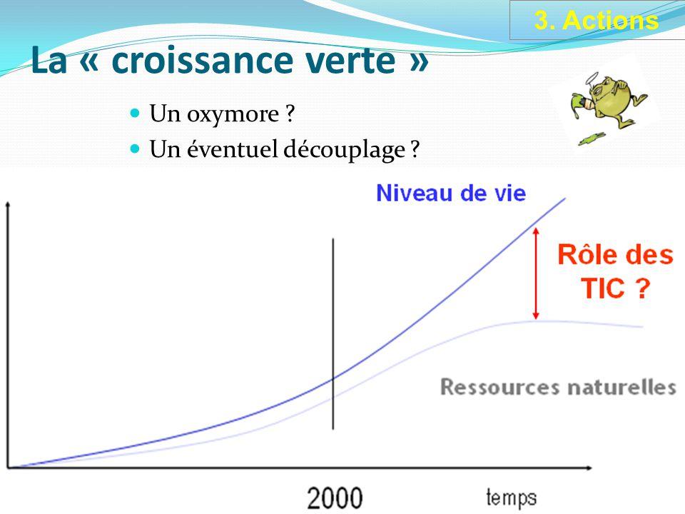 La « croissance verte » Un oxymore ? Un éventuel découplage ? page 42 3. Actions