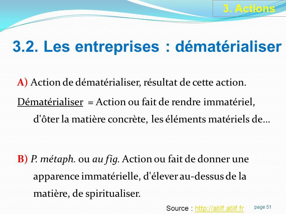 A) Action de dématérialiser, résultat de cette action.