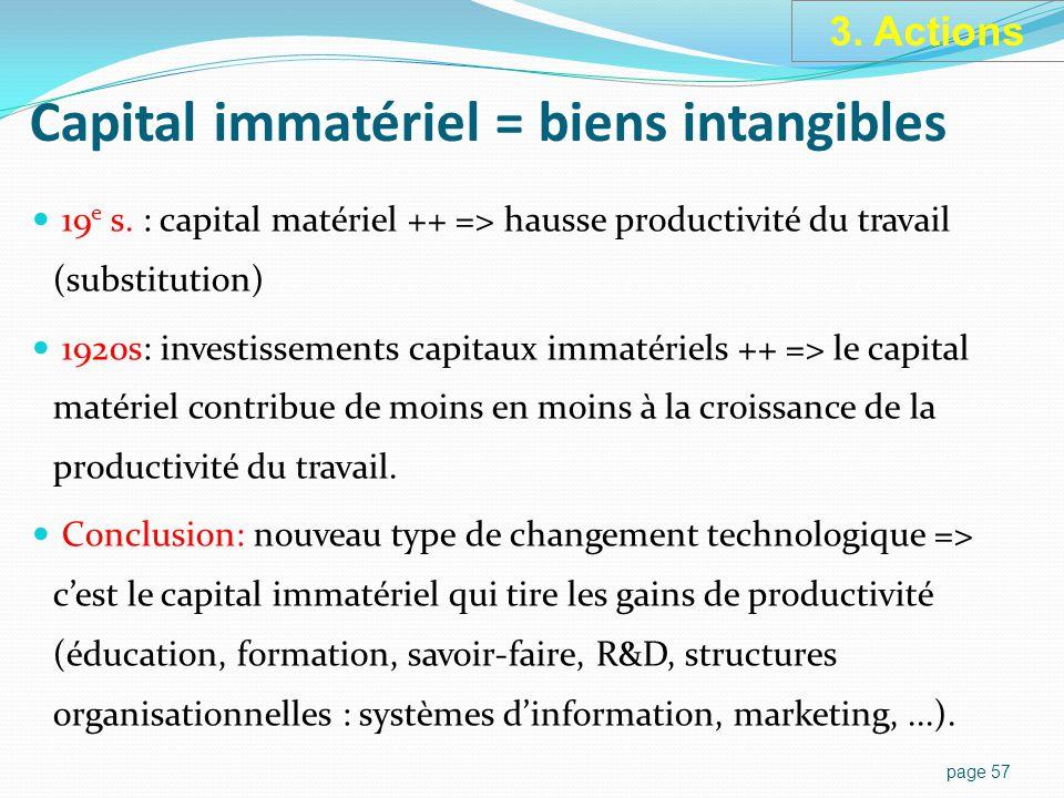 Capital immatériel = biens intangibles 19 e s.