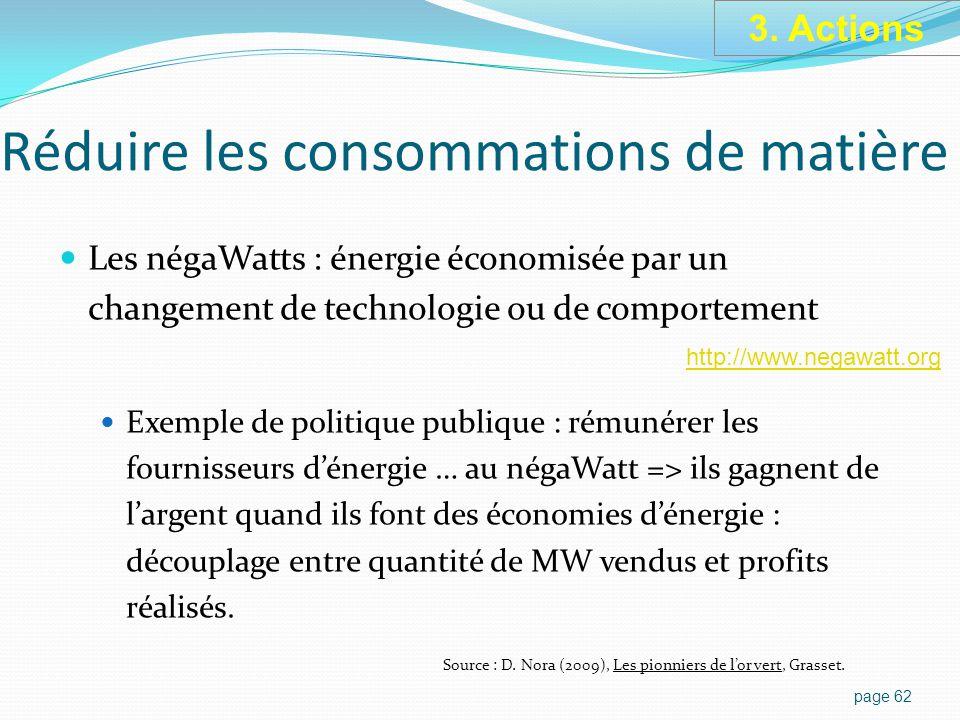 Réduire les consommations de matière Les négaWatts : énergie économisée par un changement de technologie ou de comportement Exemple de politique publique : rémunérer les fournisseurs d'énergie … au négaWatt => ils gagnent de l'argent quand ils font des économies d'énergie : découplage entre quantité de MW vendus et profits réalisés.