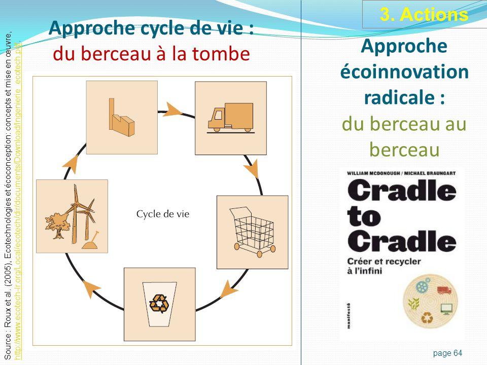 Approche cycle de vie : du berceau à la tombe page 64 Source : Roux et al.