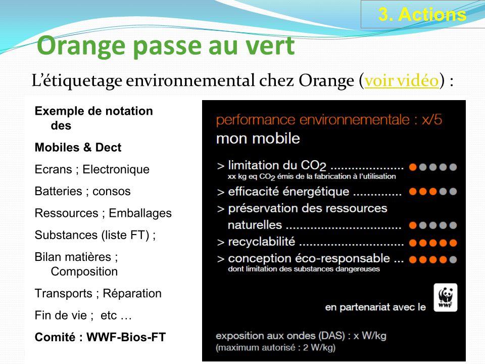 Orange passe au vert L'étiquetage environnemental chez Orange (voir vidéo) :voir vidéo page 68 3.