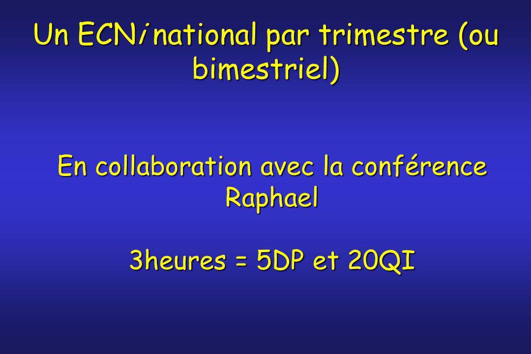 En collaboration avec la conférence Raphael 3heures = 5DP et 20QI Un ECNi national par trimestre (ou bimestriel)
