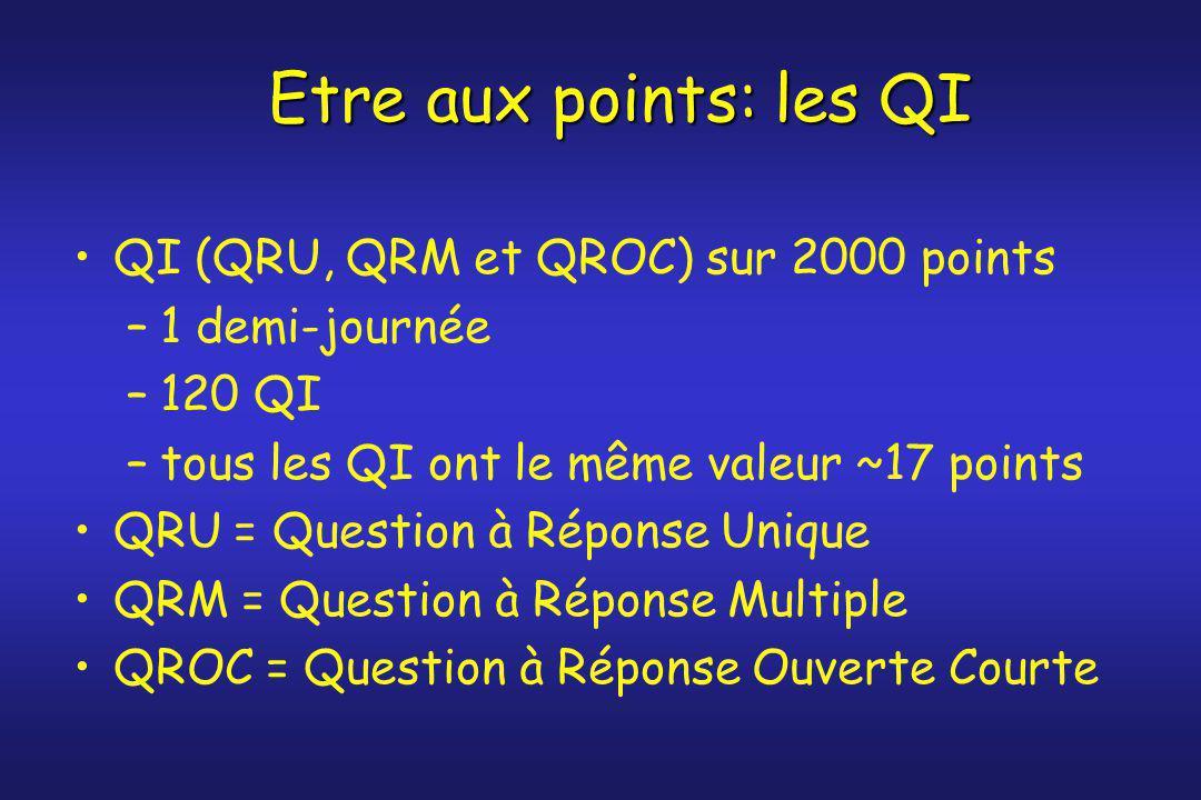 Etre aux points: les QI QI (QRU, QRM et QROC) sur 2000 points –1 demi-journée –120 QI –tous les QI ont le même valeur ~17 points QRU = Question à Répo