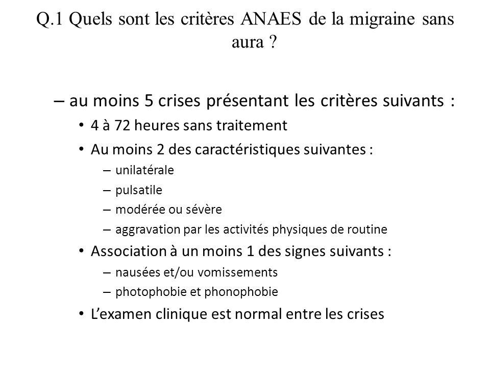 Q.1 Quels sont les critères ANAES de la migraine sans aura ? – au moins 5 crises présentant les critères suivants : 4 à 72 heures sans traitement Au m