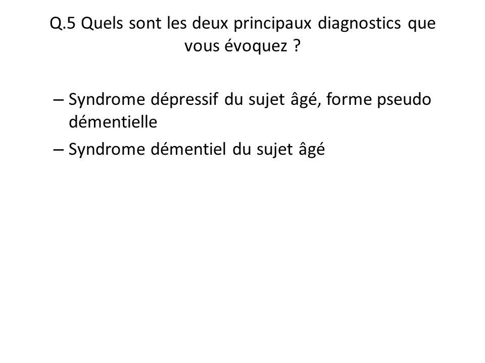 Q.5 Quels sont les deux principaux diagnostics que vous évoquez ? – Syndrome dépressif du sujet âgé, forme pseudo démentielle – Syndrome démentiel du