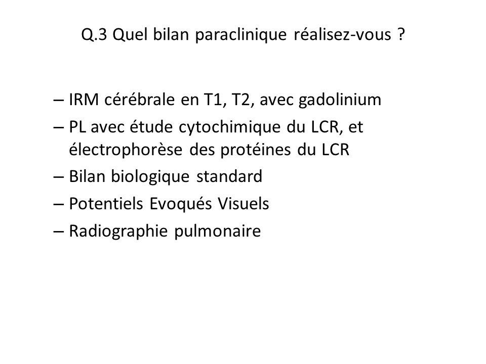 Q.3 Quel bilan paraclinique réalisez-vous ? – IRM cérébrale en T1, T2, avec gadolinium – PL avec étude cytochimique du LCR, et électrophorèse des prot