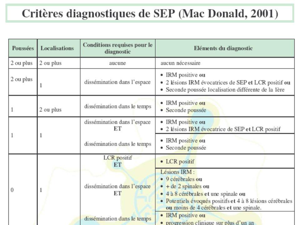 Suite dossier n°6 Dix ans plus tard, le tableau clinique a évolué assez vite et les examens paracliniques sont tous en faveur d'une SEP.