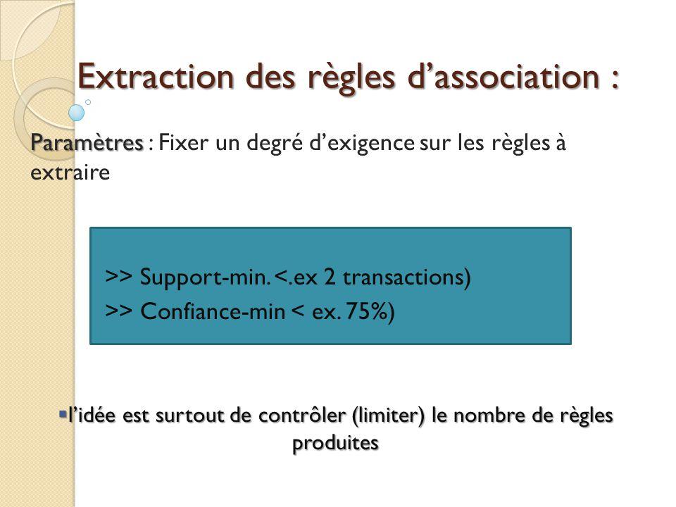Extraction des règles d'association : Paramètres Paramètres : Fixer un degré d'exigence sur les règles à extraire >> Support-min. <.ex 2 transactions)