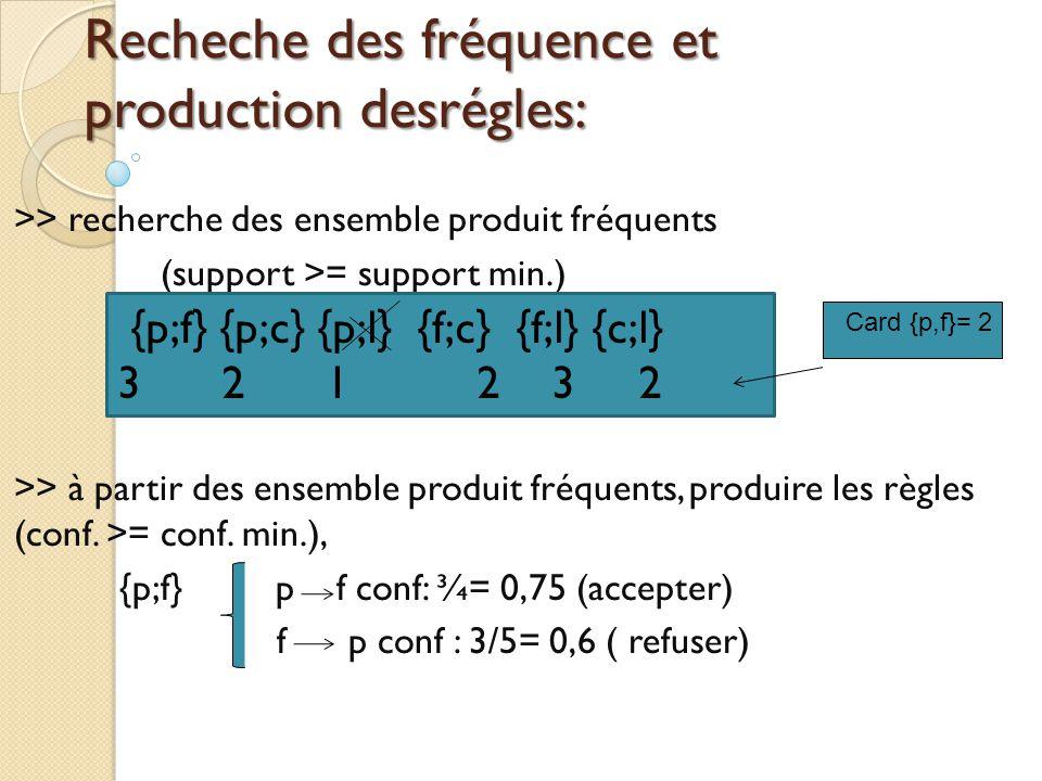 Recheche des fréquence et production desrégles: >> recherche des ensemble produit fréquents (support >= support min.) >> à partir des ensemble produit