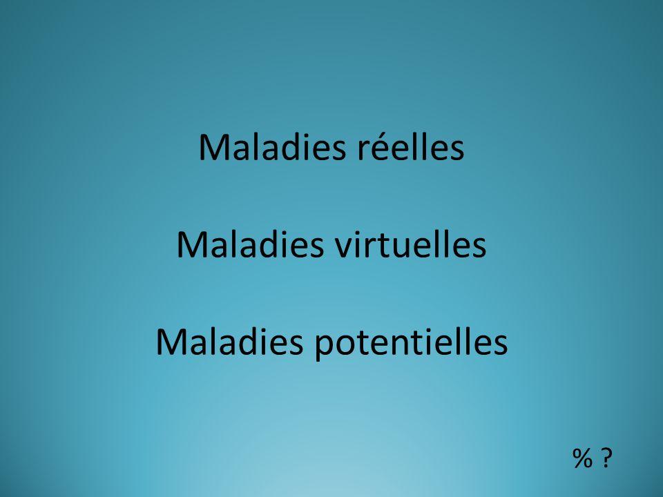 Maladies réelles Maladies virtuelles Maladies potentielles %