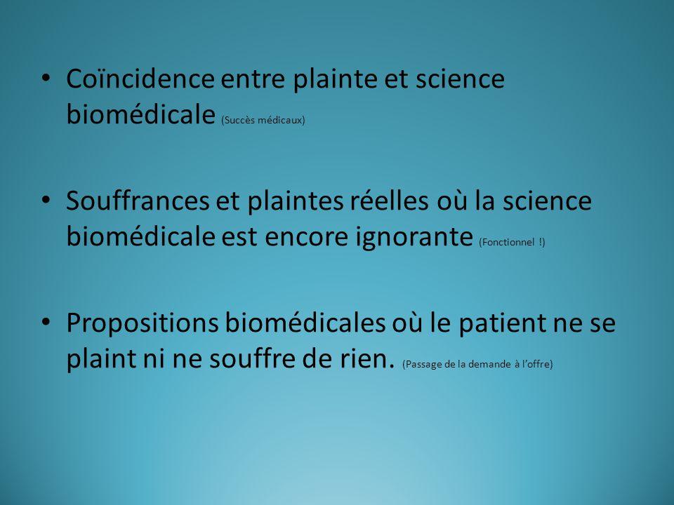 Coïncidence entre plainte et science biomédicale (Succès médicaux) Souffrances et plaintes réelles où la science biomédicale est encore ignorante (Fonctionnel !) Propositions biomédicales où le patient ne se plaint ni ne souffre de rien.