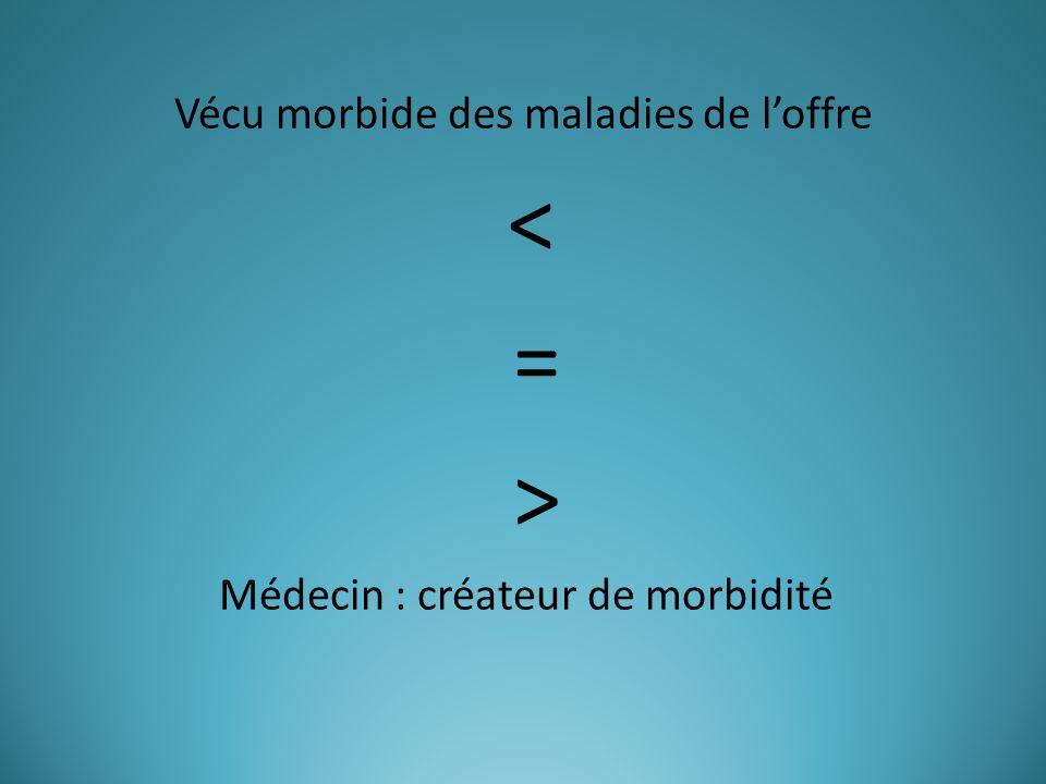 Vécu morbide des maladies de l'offre < = > Médecin : créateur de morbidité