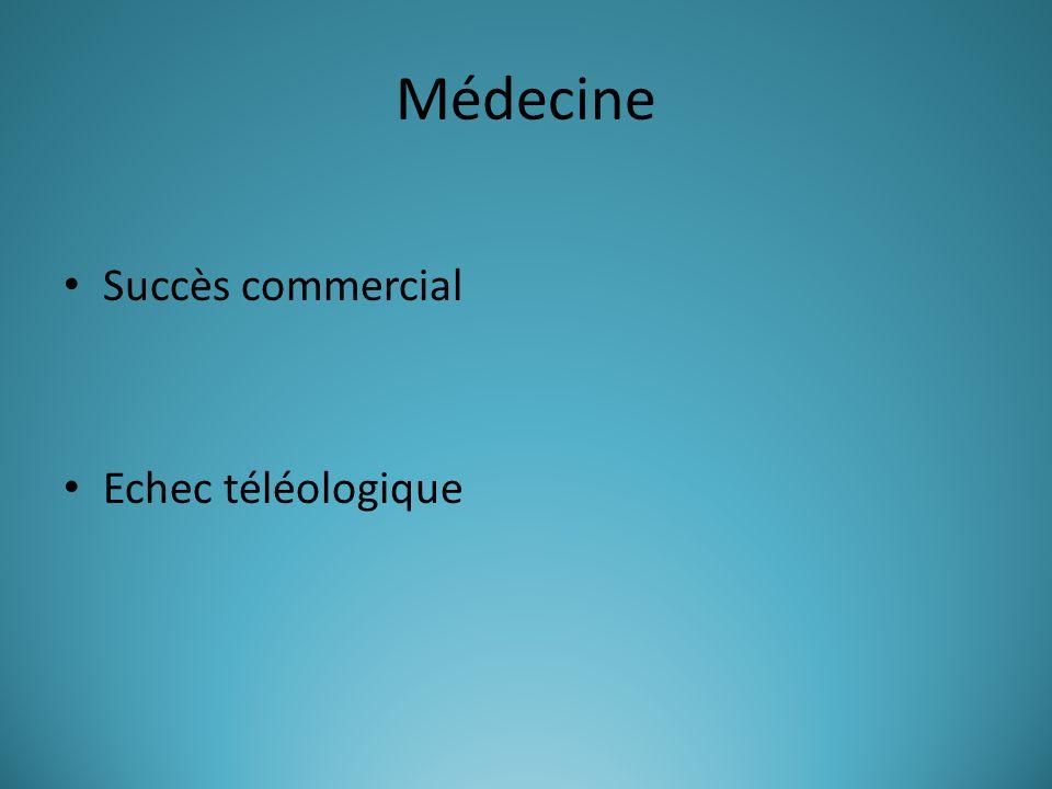 Médecine Succès commercial Echec téléologique