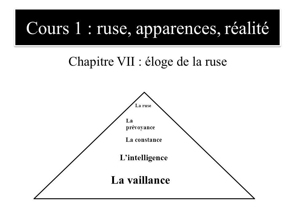 Chapitre VII : éloge de la ruse Cours 1 : ruse, apparences, réalité La ruse La prévoyance La constance L'intelligence La vaillance
